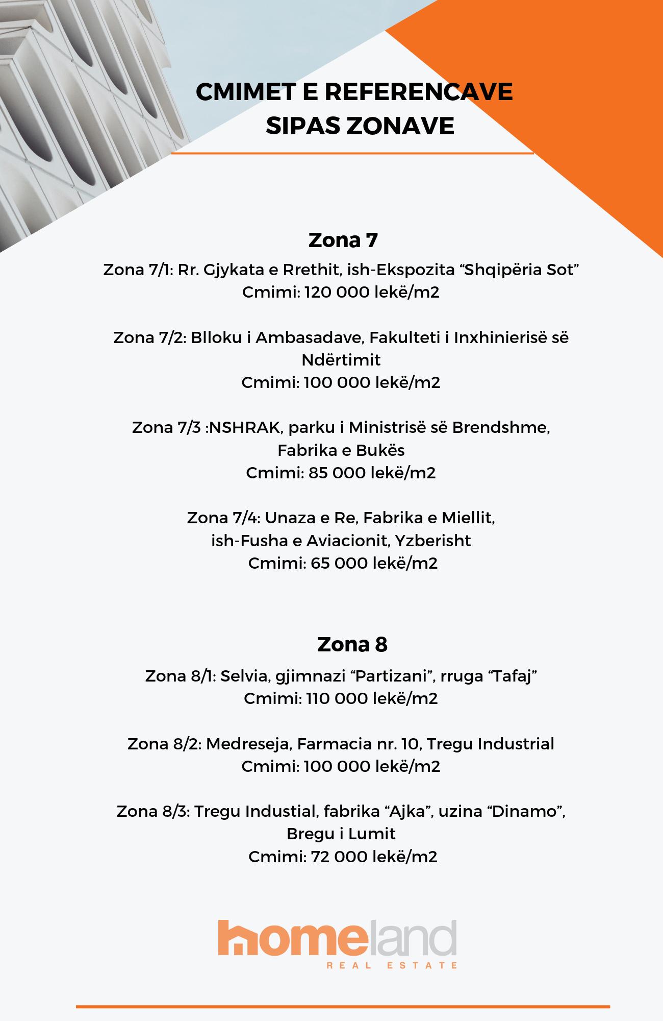 Cmimet e pronave ne Shqiperi ! Lexoni sesa variojne ne cdo zone 3